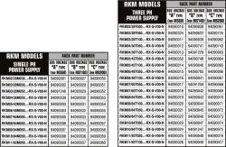 Axor RK rack systems - table