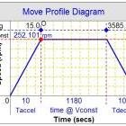 MT - move profile