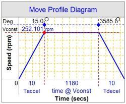 MT - move profile
